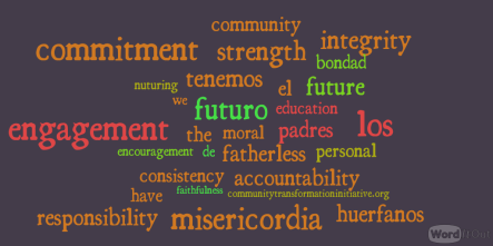 WordItOut-word-cloud-922060 (1)