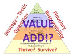 pyramidvalueadd